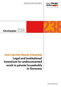 Legal and institutional incentives for undocumented work in private households in Germany